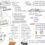 Sketchnote of Maureen Thurstone's presentation at Conference2013