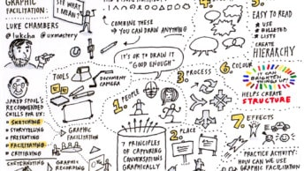 A sketch of Luke Chambers' graphic facilitation session at UX Australia 2014