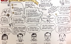 Sketchnote of the panel discussion at UX Indonesia